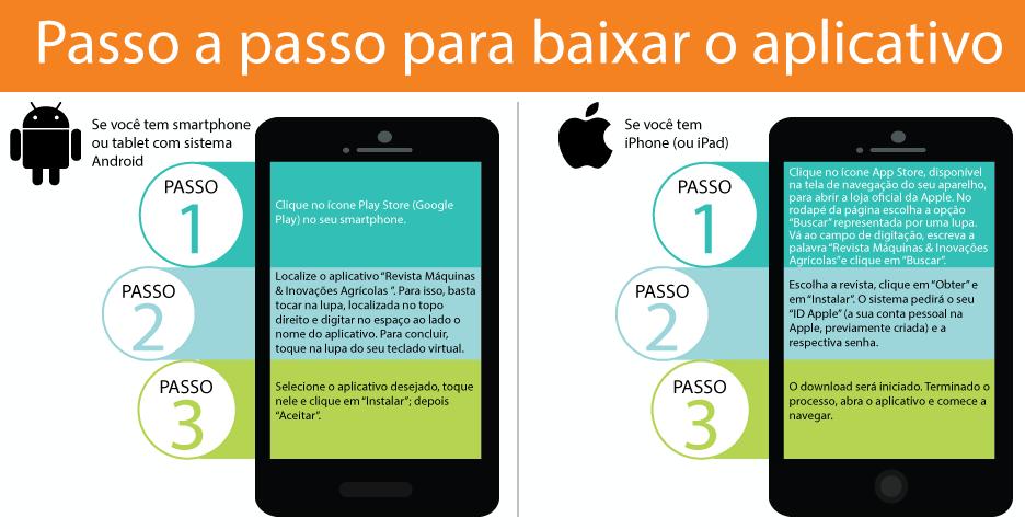 PASSO-PASSO